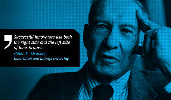 Seven Sources of Innovation by Peter Drucker